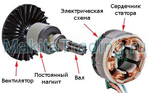 безщеточный двигатель макита
