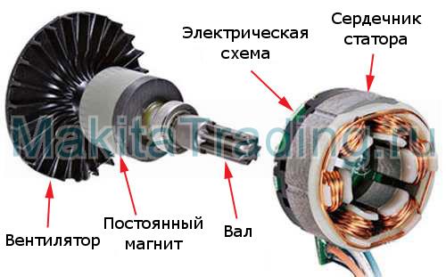 Пособие к СНиП 2090385 Пособие по проектированию