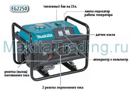 генератор makita eg2250