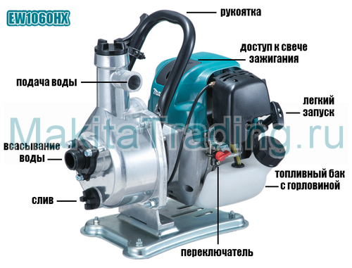 характеристики бензиновой помпы ew1060hx