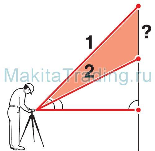 Пифагорово измерение Макита ld080pi