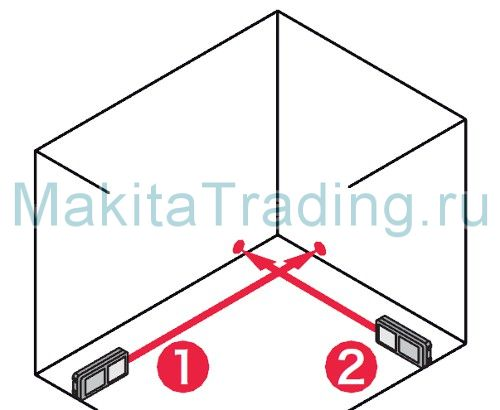 Измерение площади Макита ld080pi