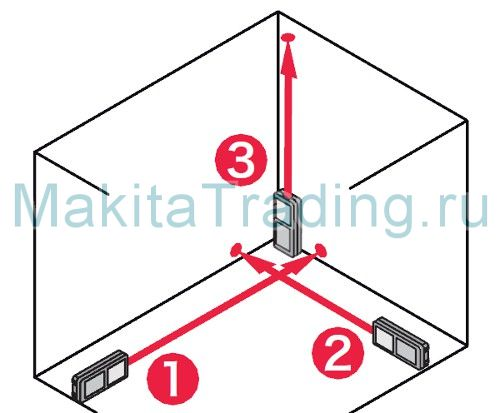 Измерение объема (кубатуры) Макита ld080p