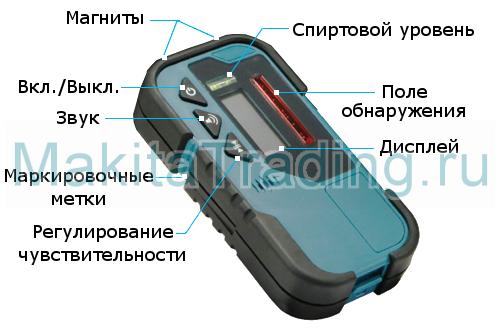 приемник для лазерного уровня макита skr200
