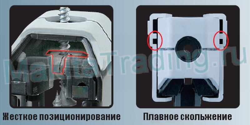 Точное позиционирование шурупов в макита dfr750